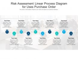 Risk Assessment Linear Process Diagram For Uses Purchase Order Infographic Template