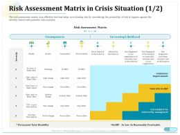Risk Assessment Matrix In Crisis Situation Consequences Ppt Model