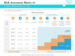 Risk Assessment Matrix In Crisis Situation Consequences Ppt Visual Aids