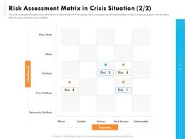 Risk Assessment Matrix In Crisis Situation Extremely Ppt Icon Picture