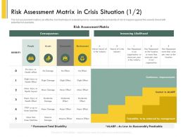 Risk Assessment Matrix In Crisis Situation L2136 Ppt Powerpoint Presentation File