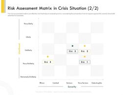 Risk Assessment Matrix In Crisis Situation L2137 Ppt Powerpoint Infographics