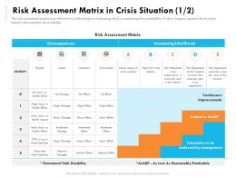 Risk Assessment Matrix In Crisis Situation Severity Ppt File Format Ideas