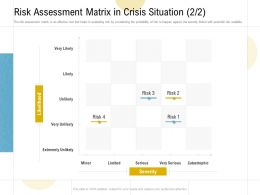 Risk Assessment Matrix In Crisis Situation Severity Ppt Powerpoint Presentation Professional