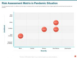 Risk Assessment Matrix In Pandemic Situation Catastrophic Ppt Powerpoint Presentation Icon Graphics