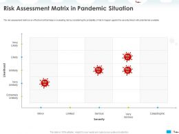 Risk Assessment Matrix In Pandemic Situation Minor Ppt Powerpoint Presentation Styles Images