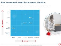 Risk Assessment Matrix In Pandemic Situation Severity Ppt Presentation Show