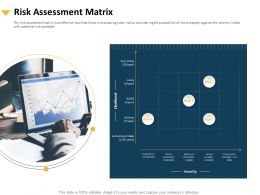 Risk Assessment Matrix Insignificant Ppt Powerpoint Presentation Background Image