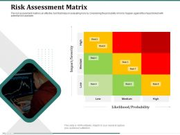 Risk Assessment Matrix Likelihood Low Ppt Powerpoint Presentation Inspiration