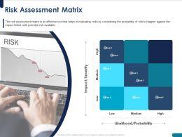 Risk Assessment Matrix Likelihood Ppt Powerpoint Presentation File Brochure