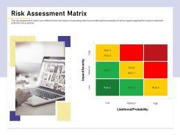 Risk Assessment Matrix Likelihood Ppt Powerpoint Presentation Professional Layouts