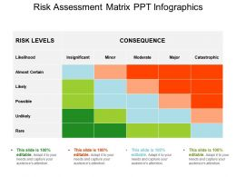 risk_assessment_matrix_ppt_infographics_Slide01