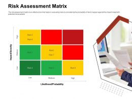 Risk Assessment Matrix Probability Ppt Powerpoint Presentation Gallery