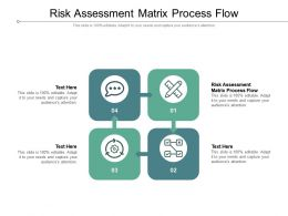 Risk Assessment Matrix Process Flow Ppt Powerpoint Presentation Professional Background Cpb
