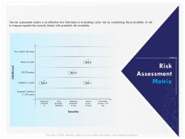 Risk Assessment Matrix Severity Ppt Template