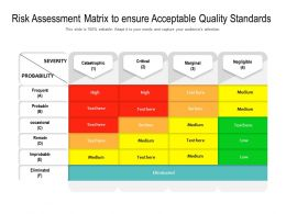 Risk Assessment Matrix To Ensure Acceptable Quality Standards