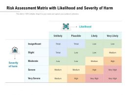 Risk Assessment Matrix With Likelihood And Severity Of Harm