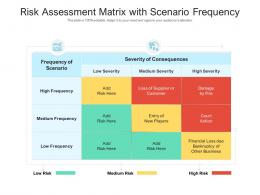 Risk Assessment Matrix With Scenario Frequency