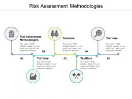 Risk Assessment Methodologies Ppt Powerpoint Presentation Icon Information Cpb