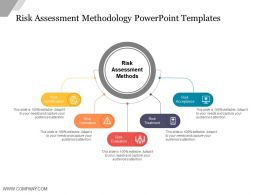Risk Assessment Methodology Powerpoint Templates