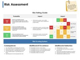 Risk Assessment Occurrence Ppt Powerpoint Presentation Show Introduction