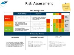 Risk Assessment Performance Quality Ppt Powerpoint Presentation Styles