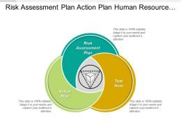 Risk Assessment Plan Action Plan Human Resource Management Cpb