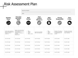 Risk Assessment Plan Activity Steps Ppt Powerpoint Presentation File Styles