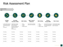 Risk Assessment Plan Checklist Ppt Powerpoint Presentation Pictures Visual Aids