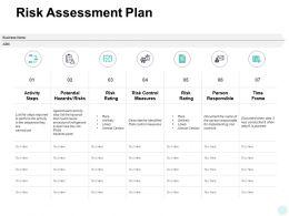 Risk Assessment Plan Hazards Responsible Ppt Powerpoint Presentation Deck