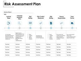 Risk Assessment Plan Risk Rating Management Ppt Powerpoint Presentation File Influencers