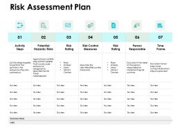Risk Assessment Plan Risks Ppt Powerpoint Presentation Professional Show