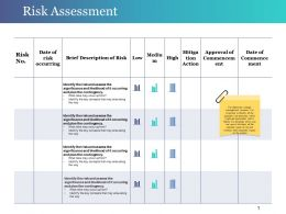 Risk Assessment Powerpoint Slide Deck Template