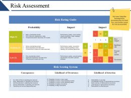 Risk Assessment Powerpoint Slide Inspiration
