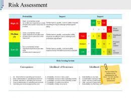 Risk Assessment Powerpoint Slide Presentation Guidelines
