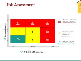 Risk Assessment Powerpoint Slides
