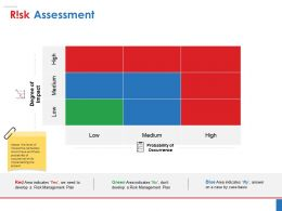 Risk Assessment Ppt Background Graphics