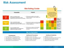 Risk Assessment Ppt Ideas Smartart
