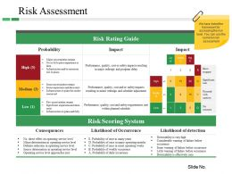 Risk Assessment Ppt Images Gallery