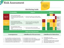 Risk Assessment Ppt Infographics