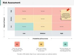 Risk Assessment Ppt Inspiration Guide