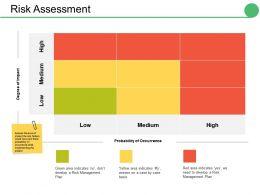 Risk Assessment Ppt Inspiration Model