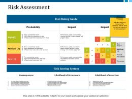Risk Assessment Ppt Layouts Themes