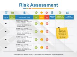 Risk Assessment Ppt Powerpoint Presentation File Clipart