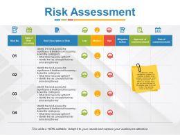 risk_assessment_ppt_powerpoint_presentation_file_clipart_Slide01