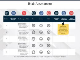 Risk Assessment Ppt Powerpoint Presentation File Summary