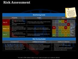 Risk Assessment Ppt Styles Infographic Template