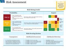 risk_assessment_ppt_styles_themes_Slide01