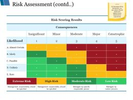 Risk Assessment Ppt Styles Tips