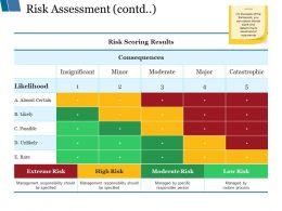Risk Assessment Ppt Styles Tips